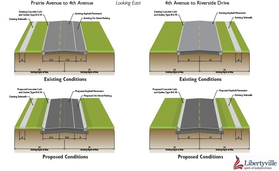 Libertyville Existing and Proposed Conditions